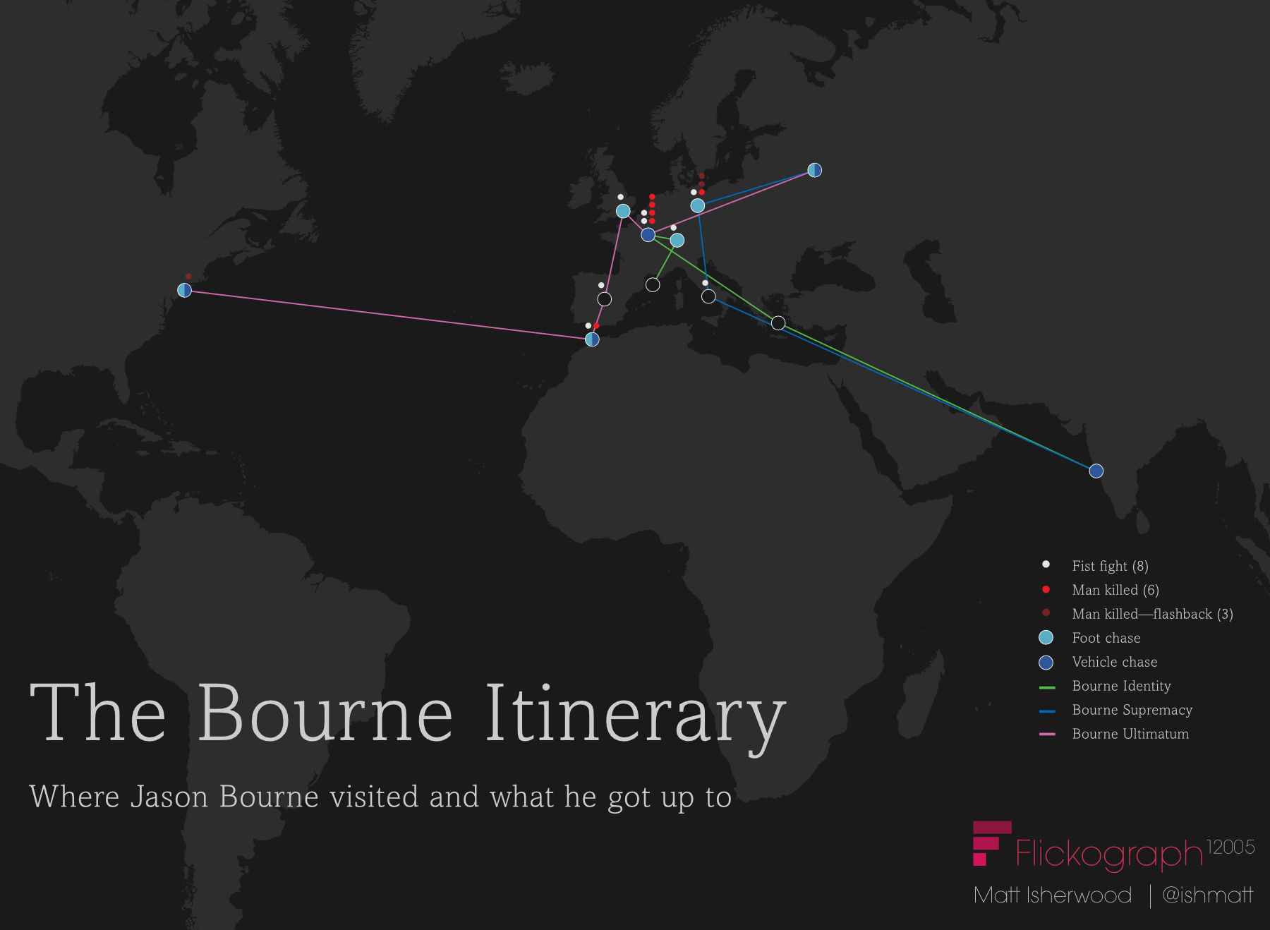 Where does Jason Bourne travel in the films? Map infographic
