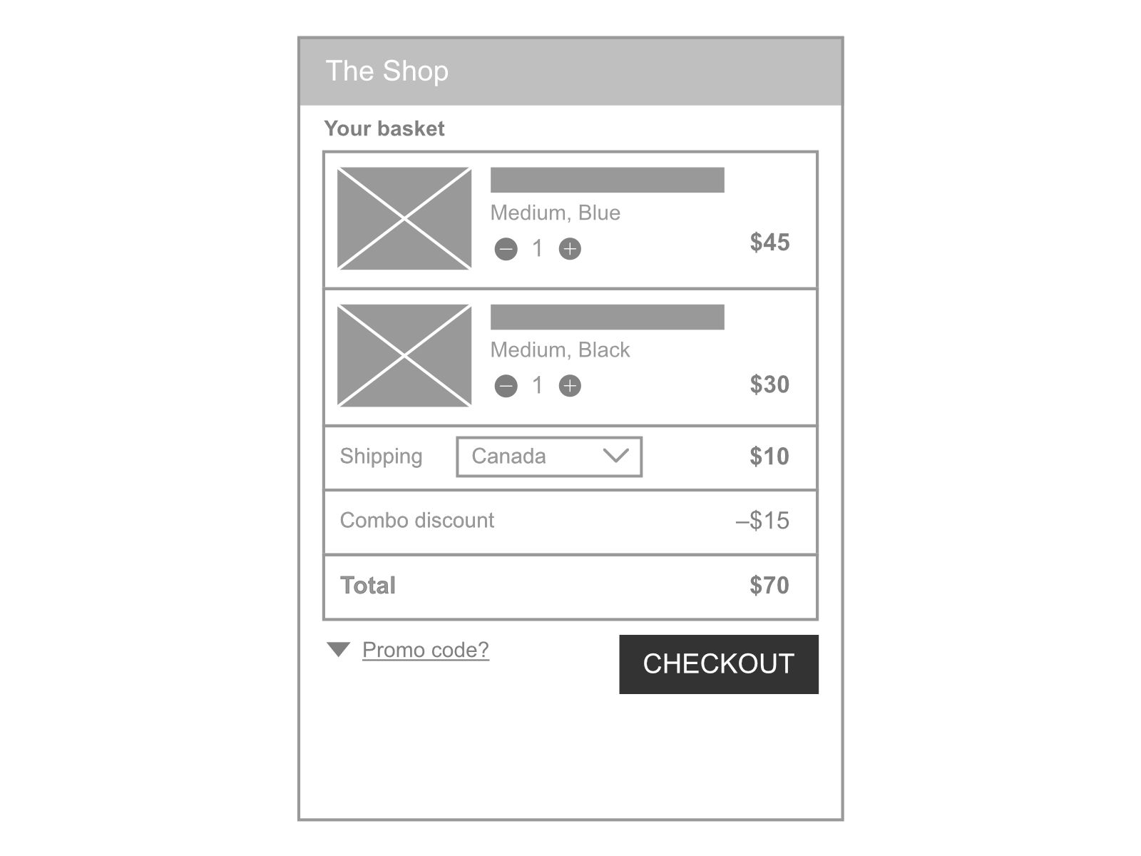 Shopping basket UX promo code