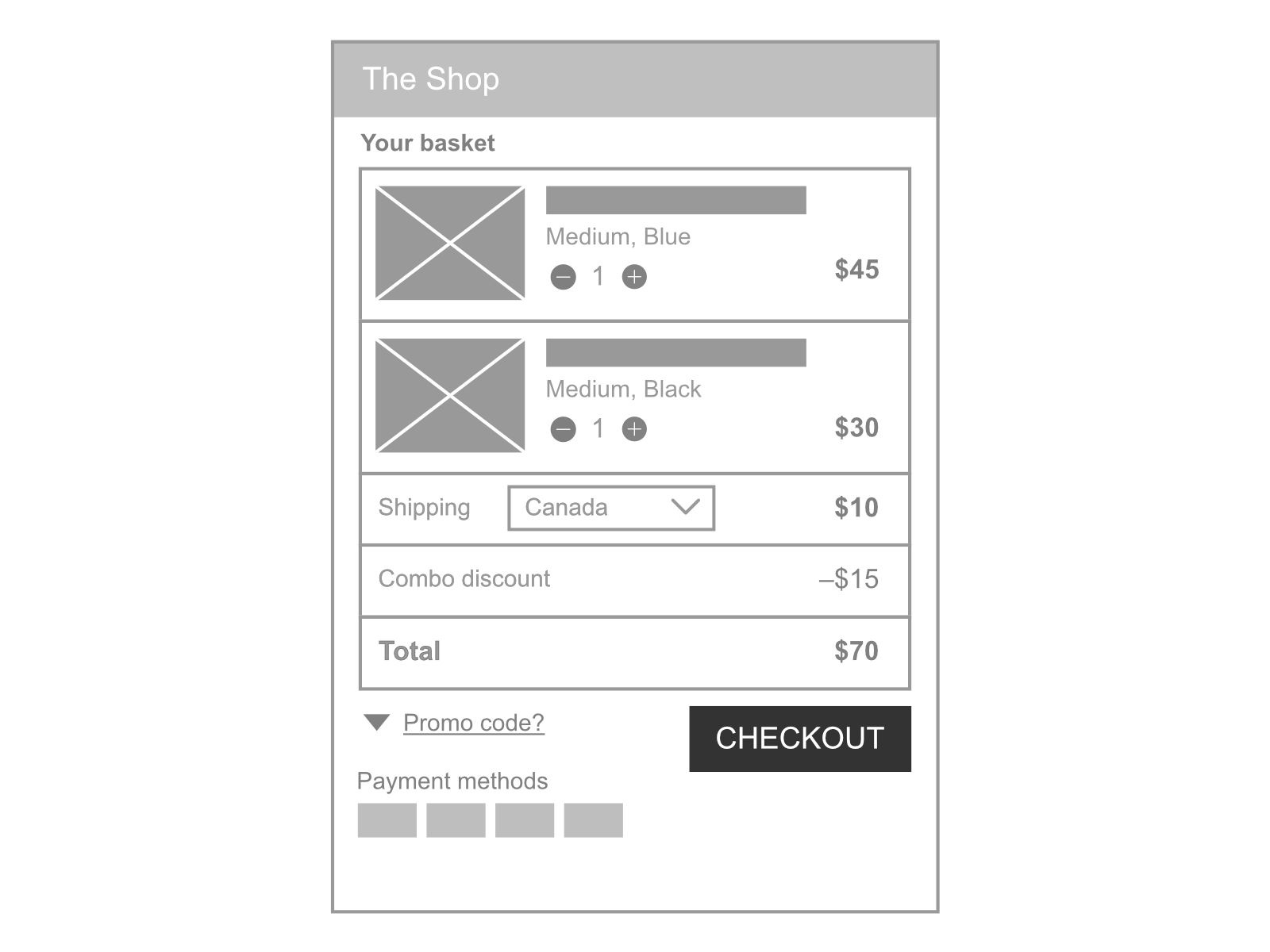 Shopping basket UX payment methods