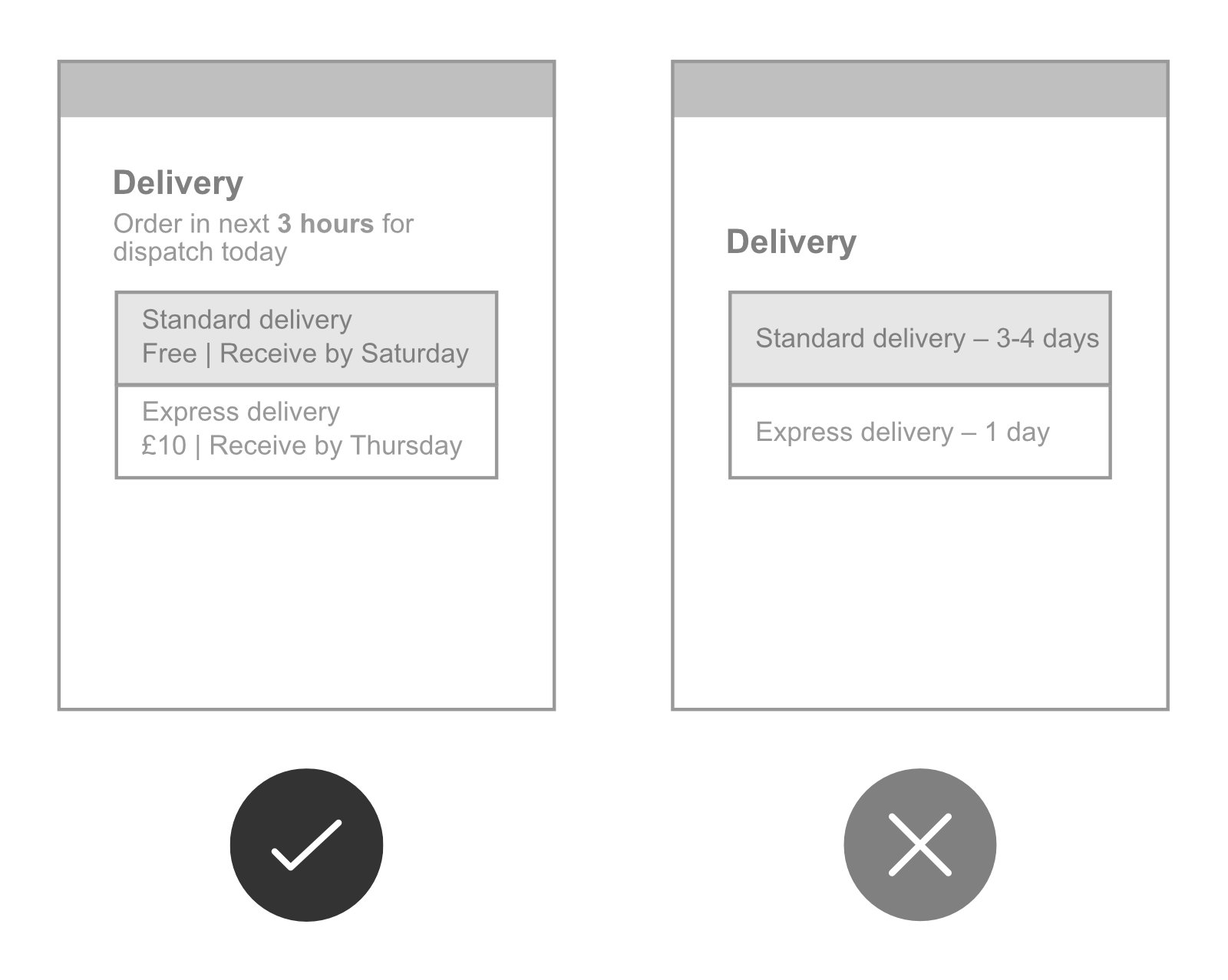 Delivery information in checkout