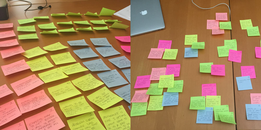 User testing analysis with post-it notes
